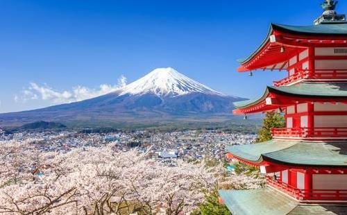 日本签证种类有哪些